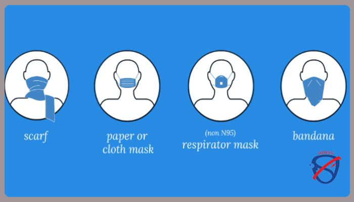 راهنمای استفاده از ماسک در برابر ویروس کرونا